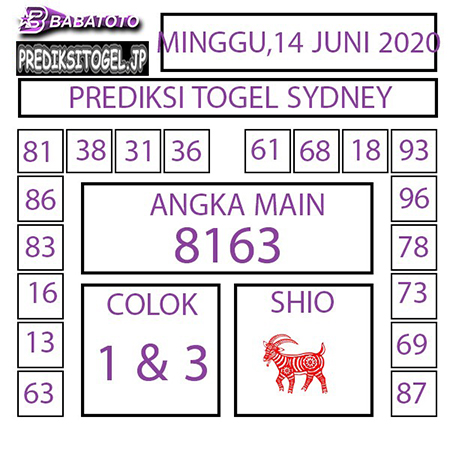 Prediksi Togel Sydney Minggu 14 Juni 2020 - Babatoto