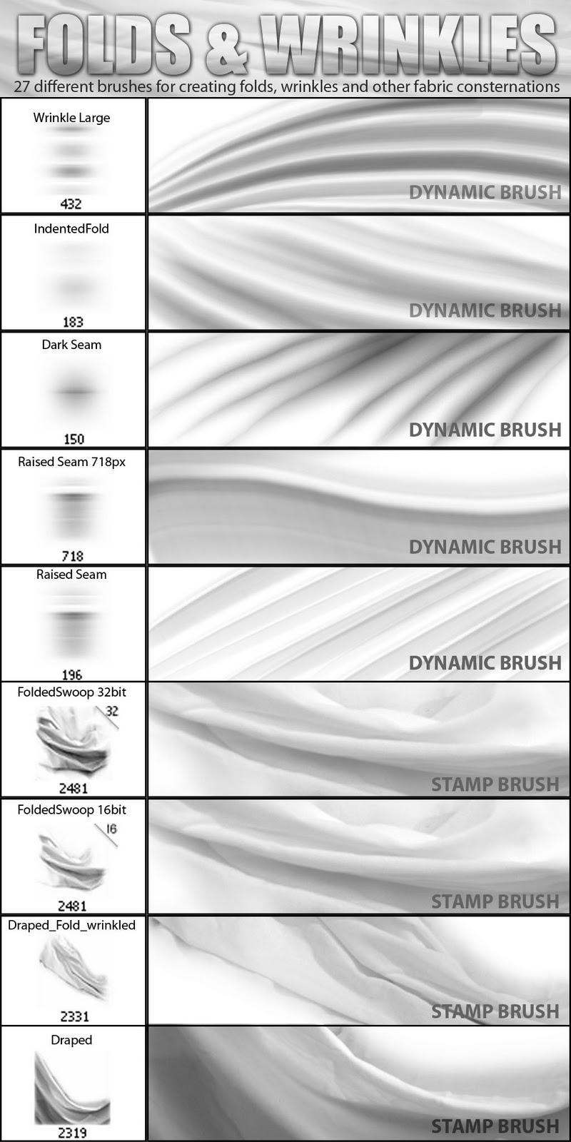 Wrinkle Brushes - Free Photoshop Brushes at Brusheezy!