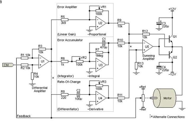 تعرف عن  مادة الكنترول وشرح التحكم  بكل بساطة Introduction to power control system