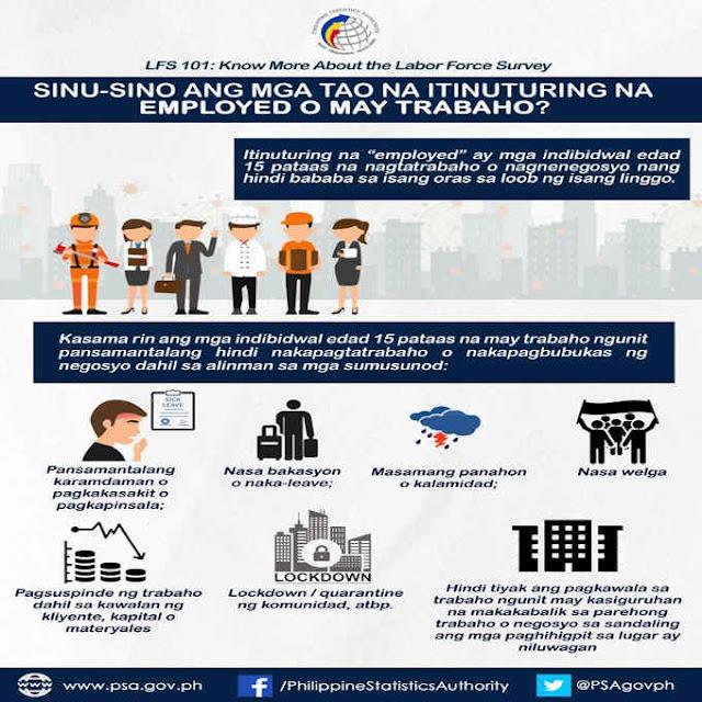 mga tao na itinuturing na employed