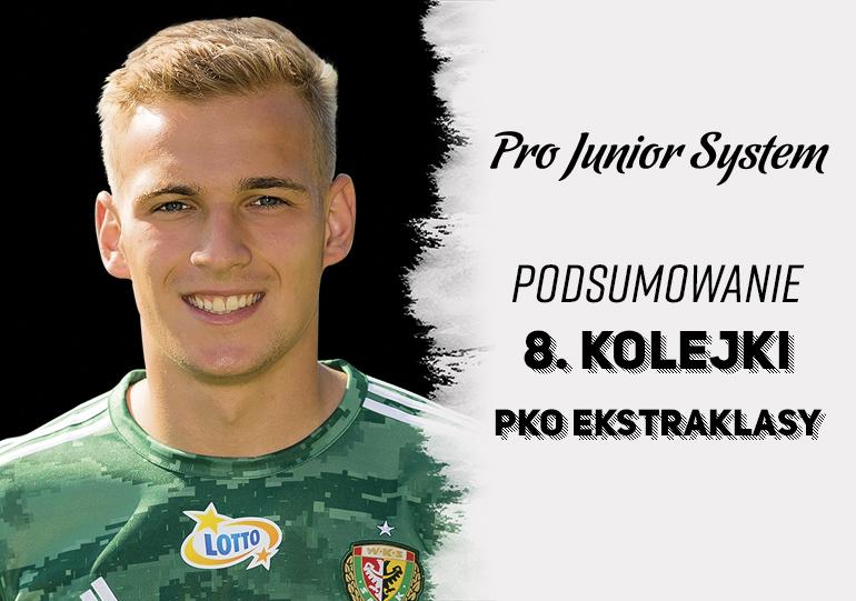 Mateusz Praszelik<br><br>fot. Krystyna Pączkowska / Śląsk Wrocław / slaskwroclaw.pl<br><br>graf. Bartosz Urban