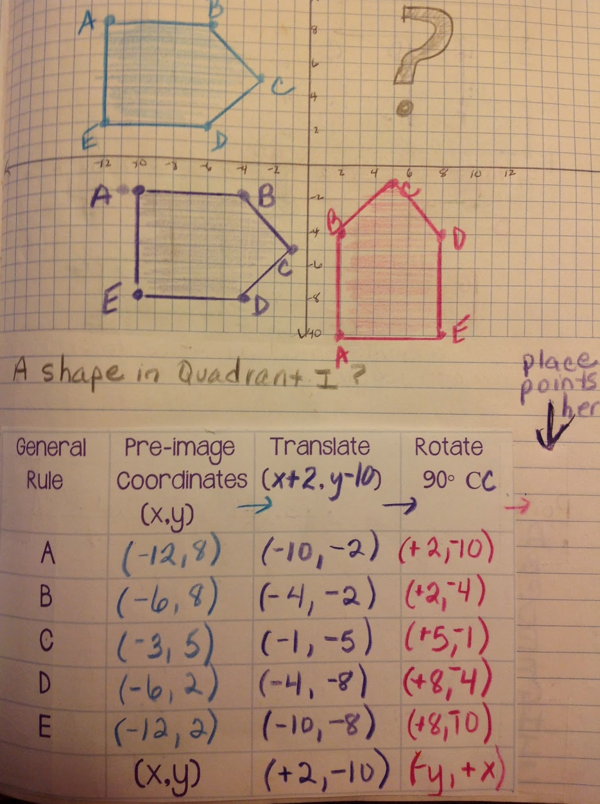 Equation Freak More Transformations Interactive Notebook Pages