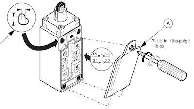 Pengertian Limit Switch Untuk Industri 4.0