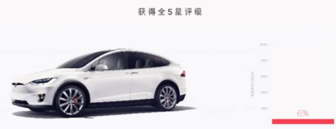 Tesla updates tesla pitch to china hepa filter great for for Tesla model x cabin air filter