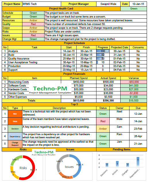 weekly report template, weekly status report format in excel