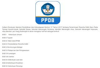 Persyaratan Sebelum Menerima calon peserta didik baru (PPDB)Tapel 2017/2018 jenjang TK,SD,SMP dan yang Sederajat lainnya
