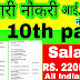 ITI and 10th pass vacancies for unemployed in this department, apply by 31 October