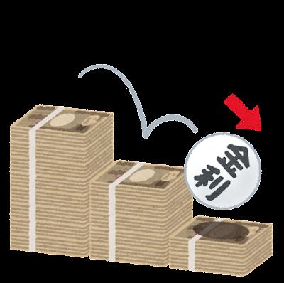 下がる金利のイラスト(円)