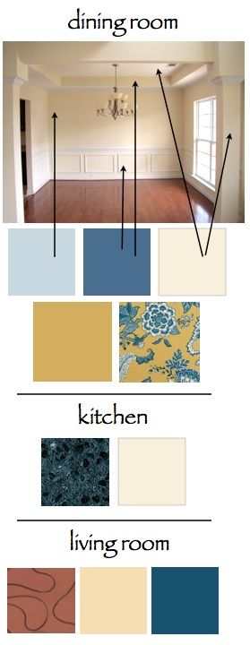 Designing A Color Scheme For Your Kitchen