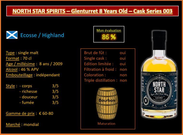 Review #568 : North Star Spirits – Cask Series 003 - Glenturret 8 Years Old – 2009-2017