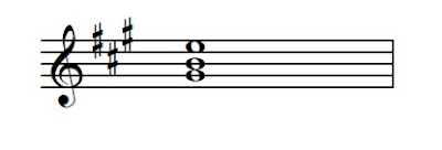 First inversion of the dominant triad in the key of A major