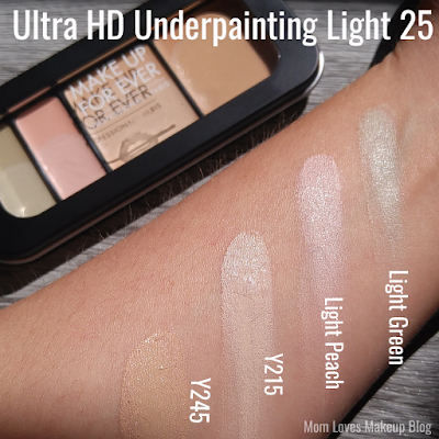 MAKE UP FOR EVER's Ultra HD Underpainting Color Correction Palette review and swatches