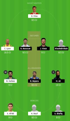 MUL vs LAH Dream11 team prediction | PSL 2020