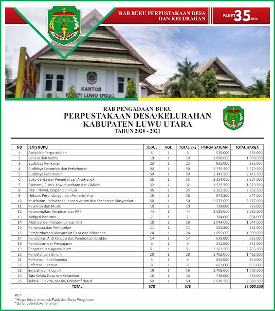 Contoh RAB Pengadaan Buku Perpustakaan Desa Kabupaten Luwu Utara Provinsi Sulawesi Selatan Paket 35 Juta