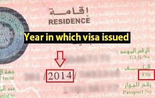 Abu Dhabi visa number, sharjah visa number, Dubai visa number, ajman visa number