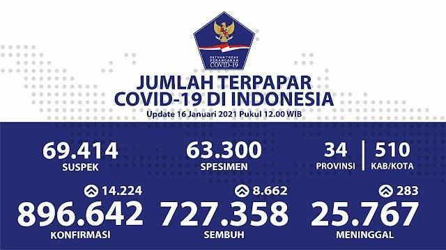 (16 Januari 2021) Jumlah Kasus Covid-19 di Indonesia