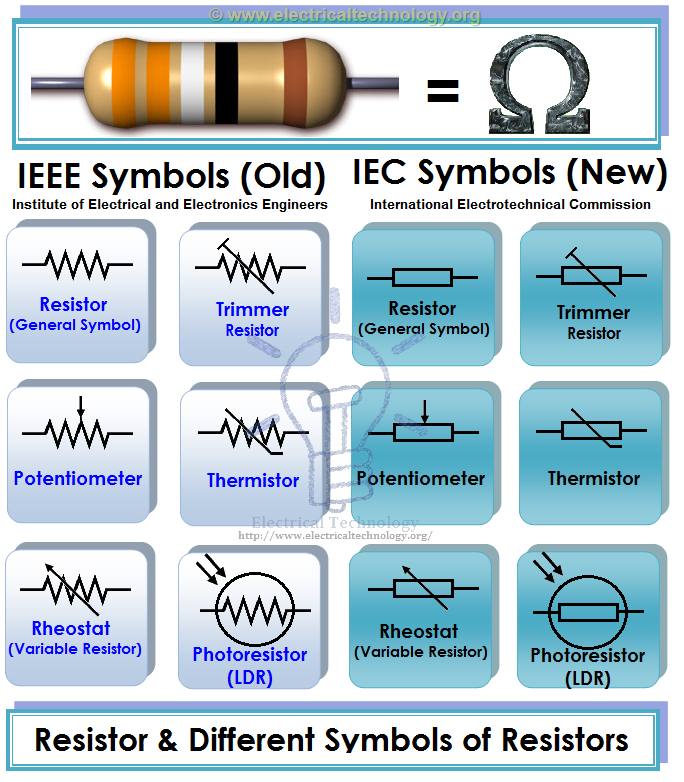 symbols of different types of resistors ieee iec symbols of resistors electrical. Black Bedroom Furniture Sets. Home Design Ideas