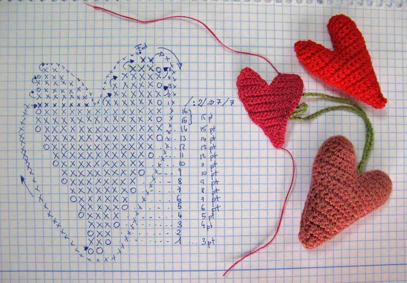 Anabelia craft design: Crochet hearts free pattern for a friendly ...