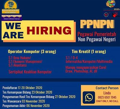 Lowongan Kerja Sabang Rekrutmen PPNPN Kota Sabang