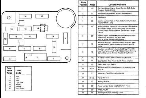 Wiring Diagram Blog: 96 Ford Econoline Van Fuse Box For Van