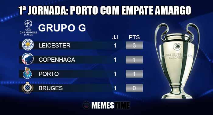 Memes Time - Classificação após a 1ª Jornada do Grupo G da Champions League: Porto 1 - Copenhaga 1 e Bruges 0 – Leicester 3 – 1ªJornada: Porto com Empate amargo