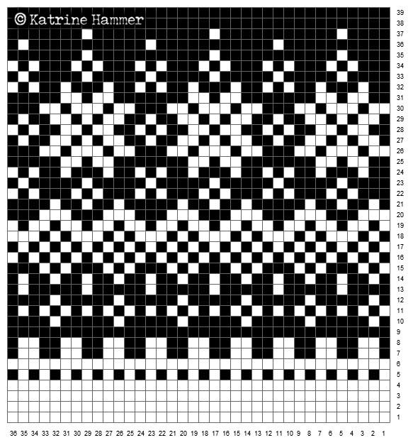 Bilderesultat for strikkemønster