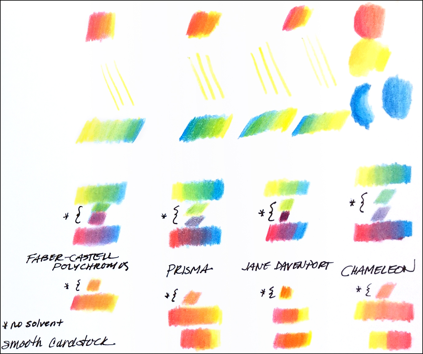 Awash with color chameleon color tones pencils review let the the colors went on fairly smoothly and blended well with the exception of the slight crumbling already mentioned i didnt have the best luck blending nvjuhfo Image collections