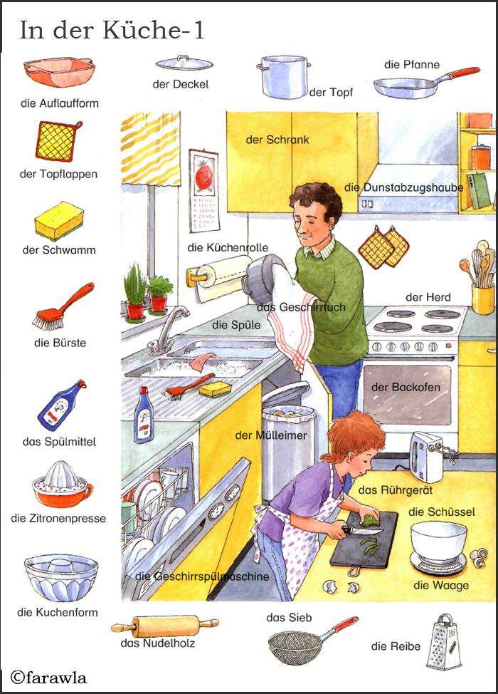 Let's learn German!: in the kitchen- In der Küche