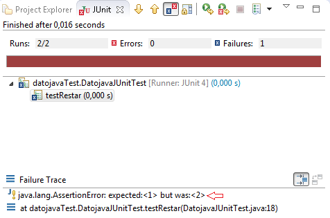 JUnit Failure