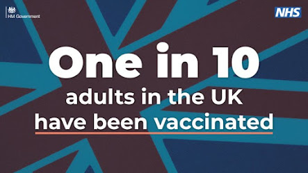 1 in 10 UK adults has been vaccinated