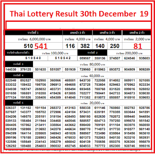 Thai-lotto-30th-december-2019