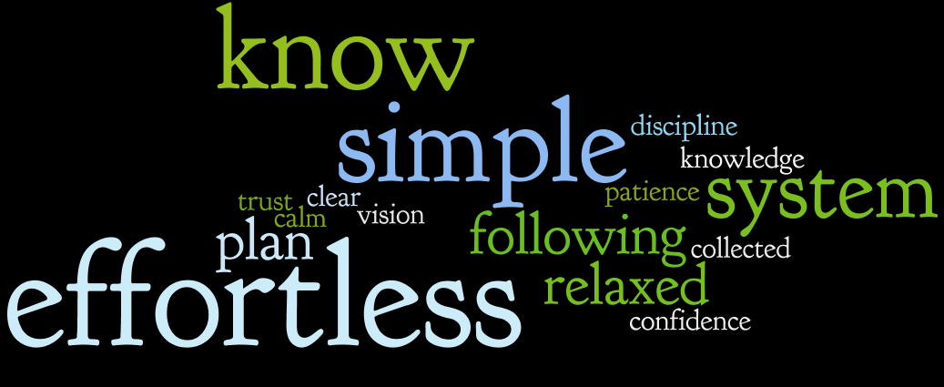 effortless forex trading wordle