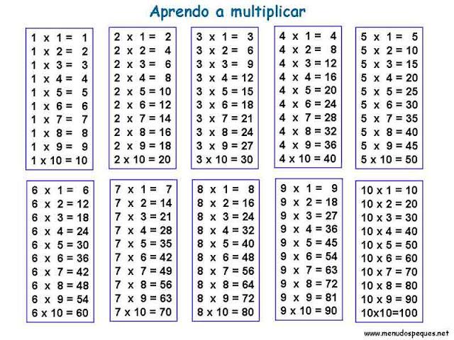 116 mejores imágenes de Tablas de multiplicar en 2020 ...