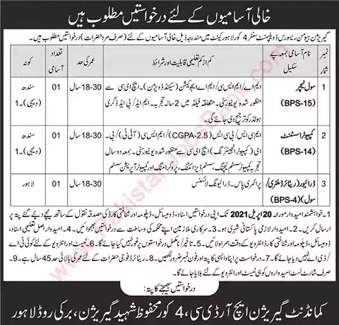 New Jobs in Pakistan Garrison Human Resource Development Center Lahore Jobs 2021