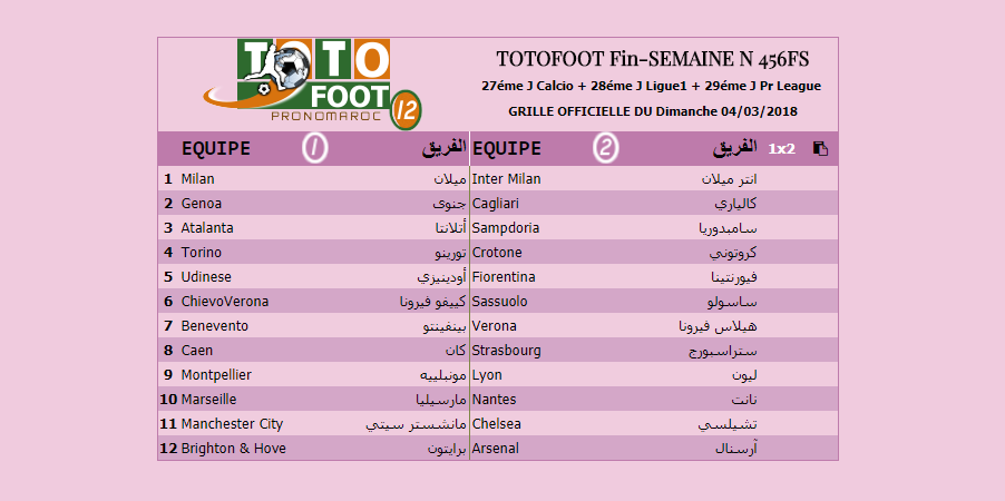 PRONOSTIC TOTOFOOT Fin-SEMAINE N 456FS