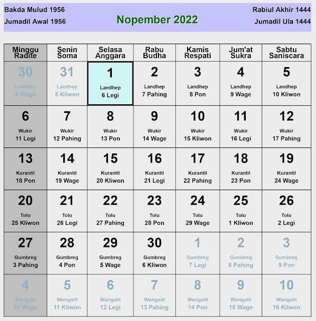 Kalender Jawa November 2022 Lengkap Hari Baik & Buruk