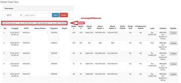 Fungsi SUM Untuk Menghitung Total Data Tabel Dengan PHP