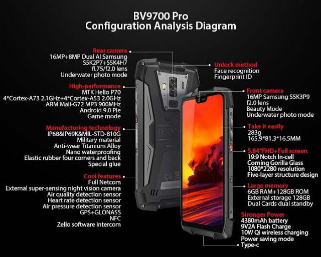 أقوى هاتف في العالم BV9700 Pro يمكنك الحصول عليه مجانا !جميع اختبارات القوة على الهاتف والكاميرا