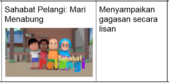 Soal Bahasa Indonesia Kelas 1-2-3 SD-MI Tentang Sahabat Pelangi Mari Menabung
