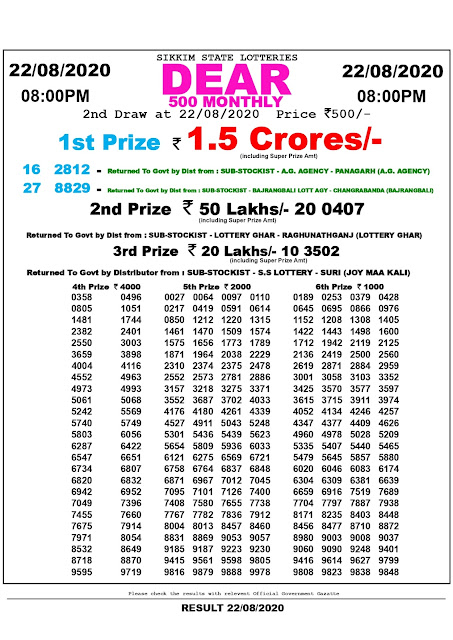 Lottery Sambad Sikkim Dear 500 Monthly Lottery 22-08-2020 Results