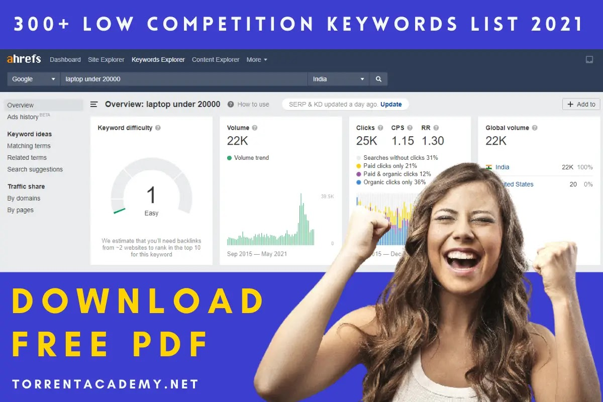 300+ Low Competition high traffic keywords list updated on July 2021