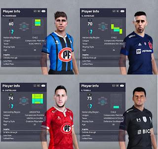 PES 2021 Chilean Primera División Facepack