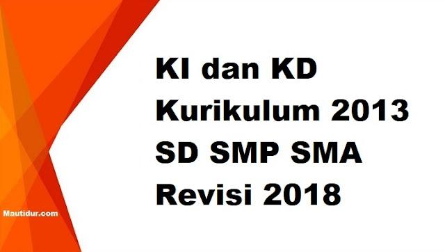 KI dan KD Kurikulum 2013 SD SMP SMA