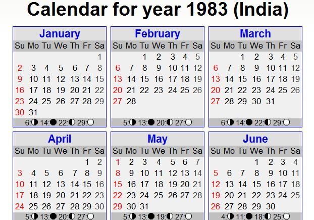 1983 Calendar India.Rajan Kanth Exact Same Date Winner Of Cricket 1983 2011