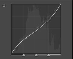 tone curve sepia