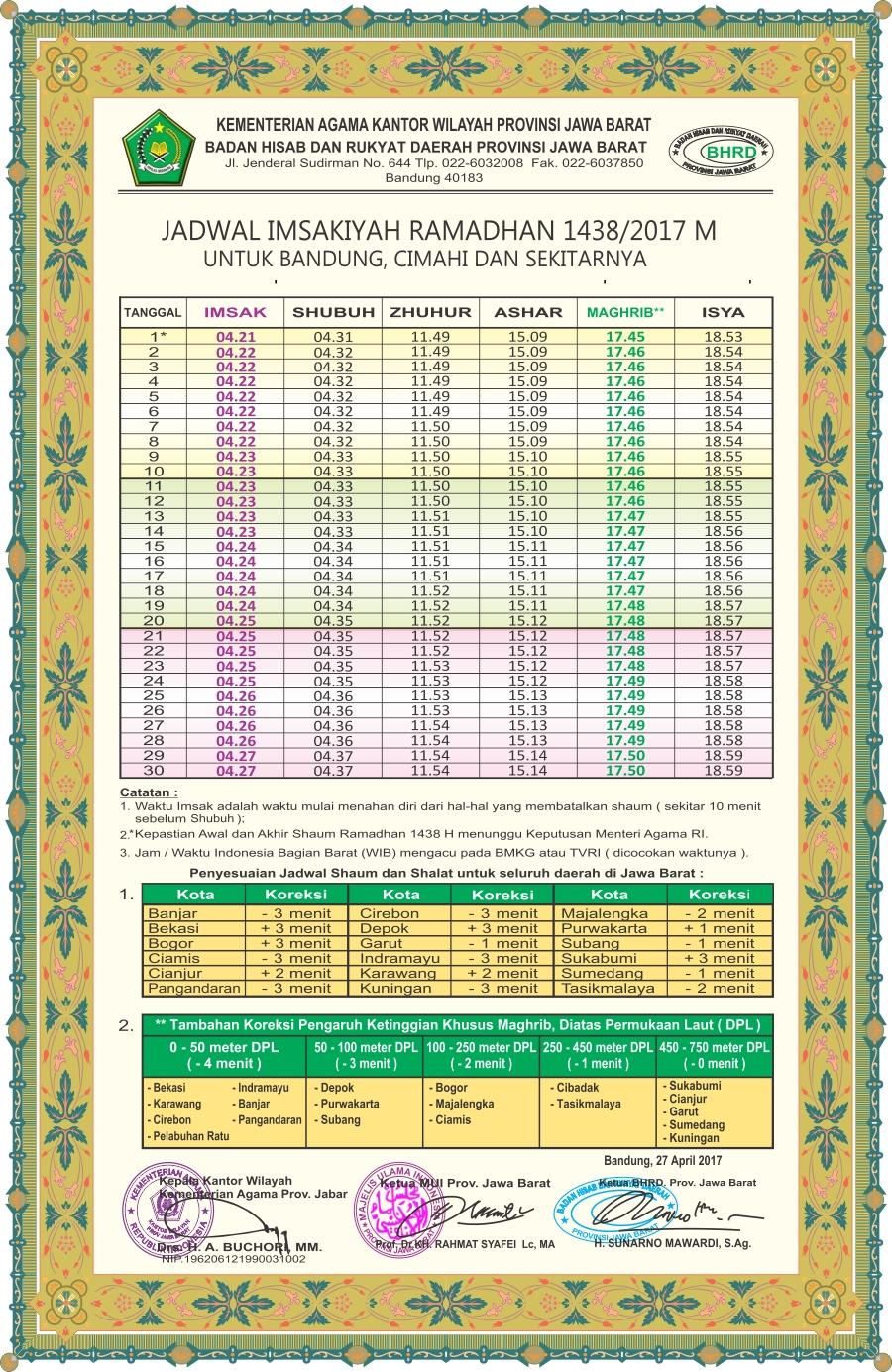 Jadwal Imsakiyah Puasa Ramadhan 1438 H / 2017 M - Romeltea ...