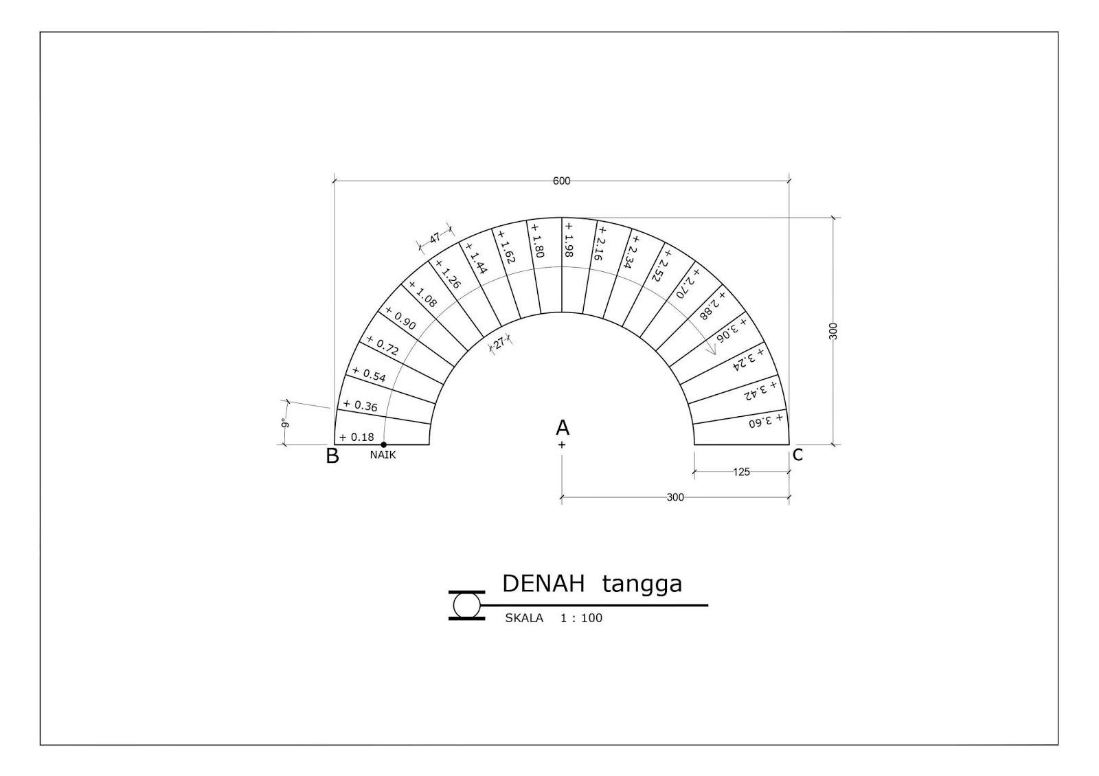 Gambar denah untuk membuat tangga layang atau setengah lingkaran