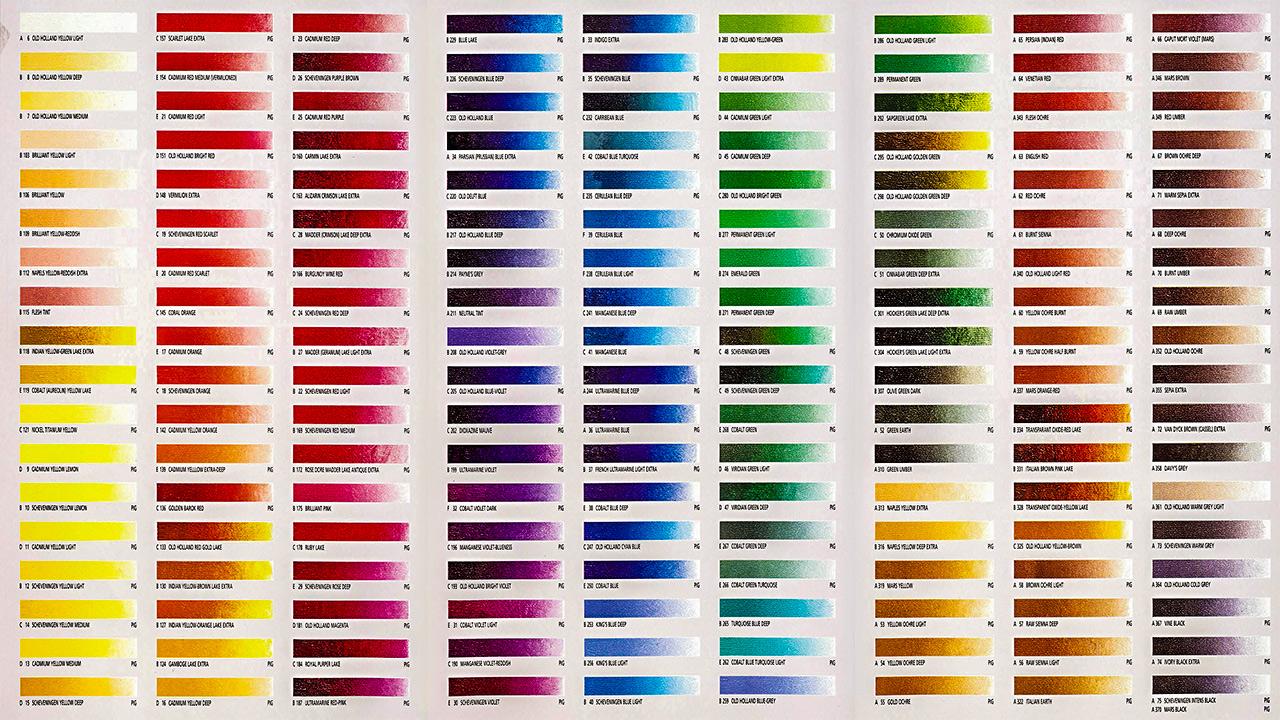 Renk Bilgisi Yağlı Boya Ve Akrilik Boya Resim Temel Renkler
