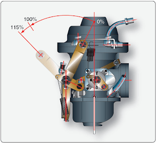 Opposed Light-Sport, Experimental, and Certified Aircraft Engines