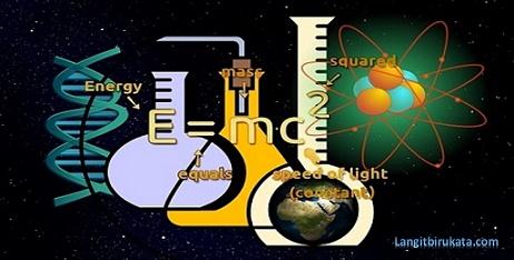 Istilah Fisika Bahasa Inggris